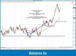 BRETT'S NAKED IN IOWA JOURNAL-es-06-11-5-range-4_26_2011-trades.jpg