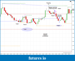 The journey continues-2011-04-26_eurusd-5m.png