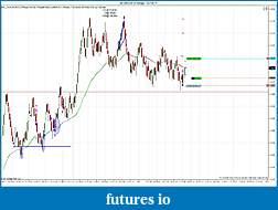 BRETT'S NAKED IN IOWA JOURNAL-eurusd-8-range-4_26_2011-asia-trade.jpg