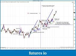 BRETT'S NAKED IN IOWA JOURNAL-eurusd-8-range-4_27_2011-trade.jpg