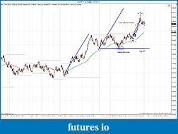 BRETT'S NAKED IN IOWA JOURNAL-es-06-11-5-range-4_27_2011-trades.jpg