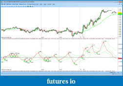 autotrading the eminishark journal-4-27-2011-6-44-43-pm.png