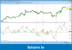 autotrading the eminishark journal-4-27-2011-6-30-45-pm.png