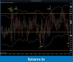 Indicator for Market TICK reading?-tick-1-min-27_04_2011.jpg