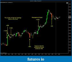 Indicator for Market TICK reading?-es-06-11-3-min-27_04_2011.jpg