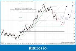 BRETT'S NAKED IN IOWA JOURNAL-eurusd-8-range-4_28_2011-prep.jpg