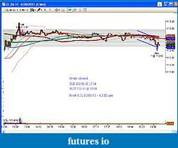 Trading-cl28aprb.jpg