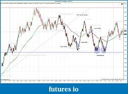 BRETT'S NAKED IN IOWA JOURNAL-eurusd-8-range-4_28_2011-trades.jpg