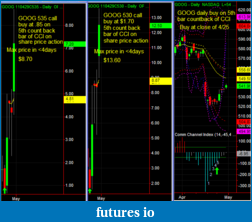 Day Trading Options-goog_option_trade_as_of_4-29-11.png