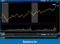 How to use volume in your trading-2011-04-29-tos_charts.png
