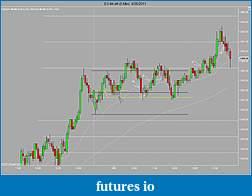 AttitudeTrader Trading Journal-2011_04_28_05m.jpg