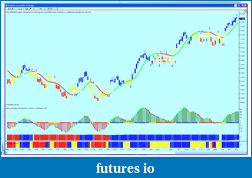 sharky's updated  charts and indicators-eur_usd_26_06_2009_great.png