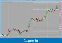 AttitudeTrader Trading Journal-2011_04_28_15m.jpg