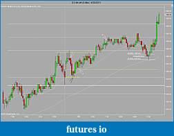 AttitudeTrader Trading Journal-2011_04_29_05m.jpg