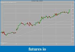 AttitudeTrader Trading Journal-2011_04_29_15m.jpg