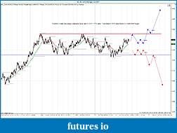 BRETT'S NAKED IN IOWA JOURNAL-eurusd-8-range-5_2_2011-prep.jpg