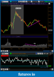 How to use volume in your trading-es_2011-05-02-tos_charts.png
