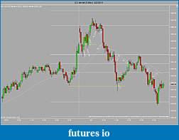 AttitudeTrader Trading Journal-2011_05_02_05m.jpg