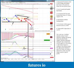 Break Even Trader-trade-5-2-11.png