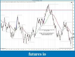 BRETT'S NAKED IN IOWA JOURNAL-eurusd-8-range-5_2_2011-trade.jpg