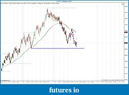 BRETT'S NAKED IN IOWA JOURNAL-es-06-11-5-range-5_2_2011-trades.jpg