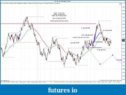 BRETT'S NAKED IN IOWA JOURNAL-eurusd-8-range-5_3_2011-trade.jpg