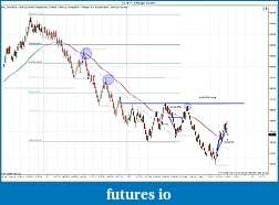 BRETT'S NAKED IN IOWA JOURNAL-es-06-11-5-range-5_3_2011-trades.jpg