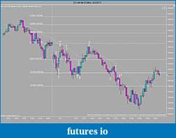 AttitudeTrader Trading Journal-2011_05_03_05m.jpg