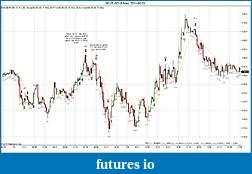 Trading spot fx euro using price action-eurusd-5-min-2011-05-03.jpg