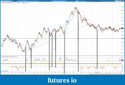Break Even Trader-cci20-trend-line-breaks.png