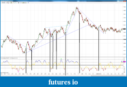 Click image for larger version  Name:CCI20 and Trend Line Breaks.png Views:102 Size:226.1 KB ID:37892