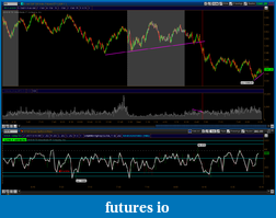 How to use volume in your trading-2011-05-04-tos_charts.png