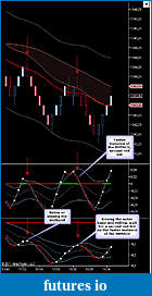 MACD with Bollinger bands for IRT-bbmacd_usage.jpg