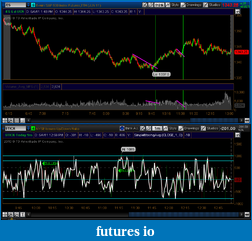 How to use volume in your trading-2011-05-04-tos_charts_pm.png