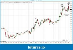 Trading spot fx euro using price action-eurusd-5-min-2011-05-04.jpg