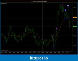 Book Discussion: Reading Price Charts Bar by Bar by Al Brooks-20091026-es-failed-h2-ma.png