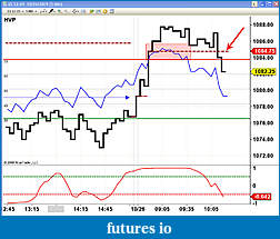 Gios Trade Ideas-harmonic-volume-pattern.jpg