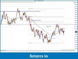 BRETT'S NAKED IN IOWA JOURNAL-es-06-11-5-range-5_4_2011-trades.jpg