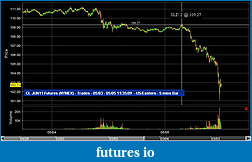 Crude in 2011-may5-11.jpg