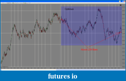 Optimus Futures trading broker review-optimustickdata.png