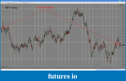 Optimus Futures trading broker review-mbttickdata.png