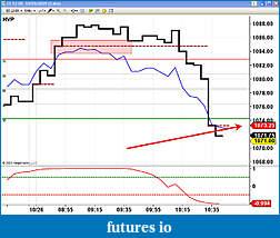 Gios Trade Ideas-harmonic-volume-pattern-2.jpg