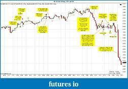 Trading spot fx euro using price action-eurusd-5-min-2011-05-05.jpg