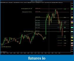 Random Line Theory-ym-06-11-5-min-06_05_2011-chart-2.jpg