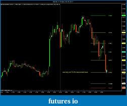 Random Line Theory-ym-06-11-5-min-06_05_2011-chart-3.jpg