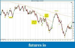 Trading spot fx euro using price action-eurusd-10-range-2011-05-06b.jpg