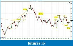 Trading spot fx euro using price action-eurusd-10-range-2011-05-06.jpg