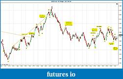 Click image for larger version  Name:$EURUSD (10 Range)  2011-05-06.jpg Views:209 Size:184.2 KB ID:38142