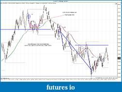 BRETT'S NAKED IN IOWA JOURNAL-es-06-11-5-range-5_6_2011-trades.jpg