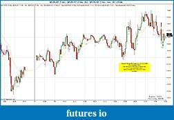 Trading spot fx euro using price action-eurusd-5-min-_-eurusd-5-min-bid-_-eurusd-5-min-ask-2011-05-09.jpg